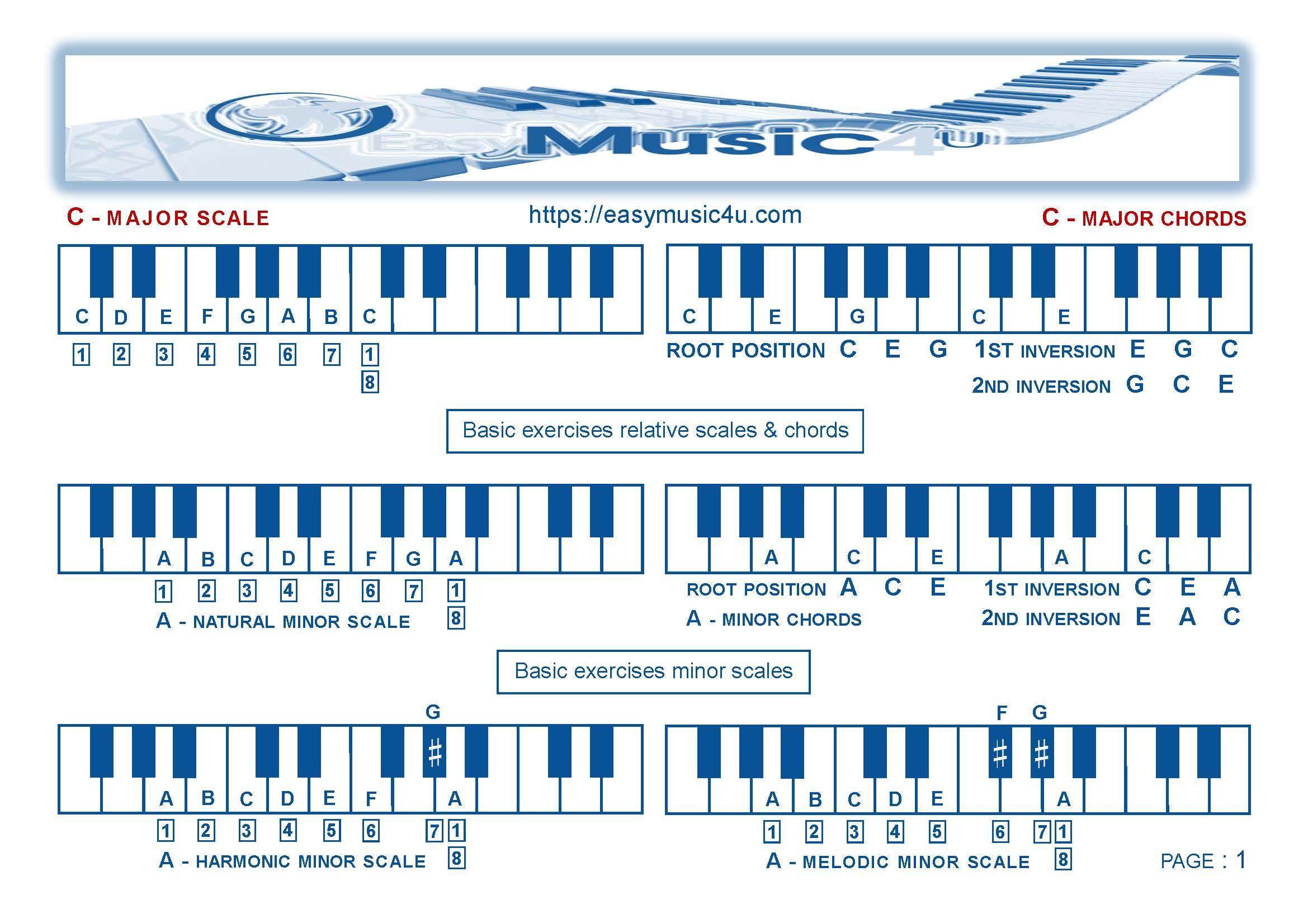 music book b